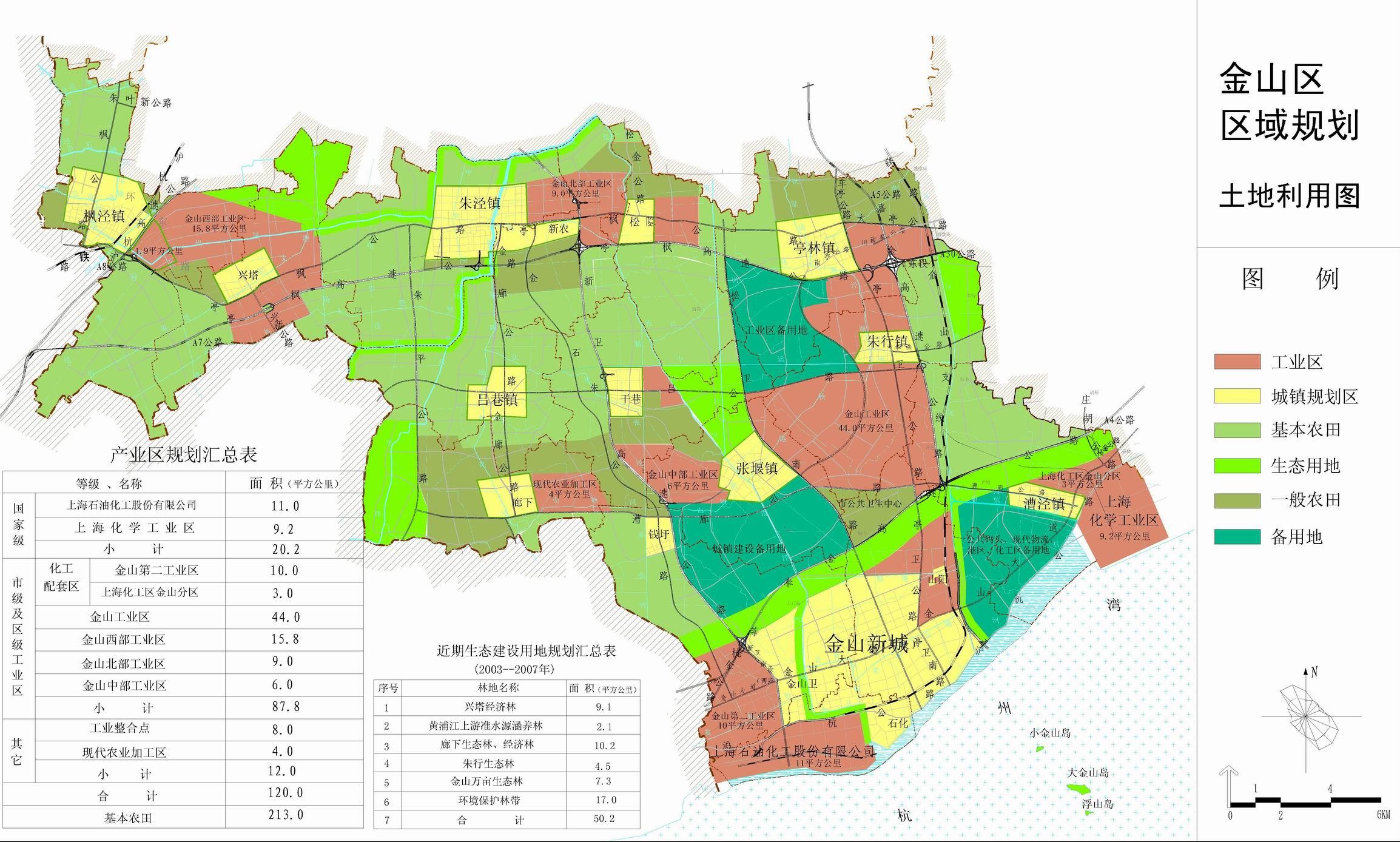 上海金山区现代农业发展总体规划