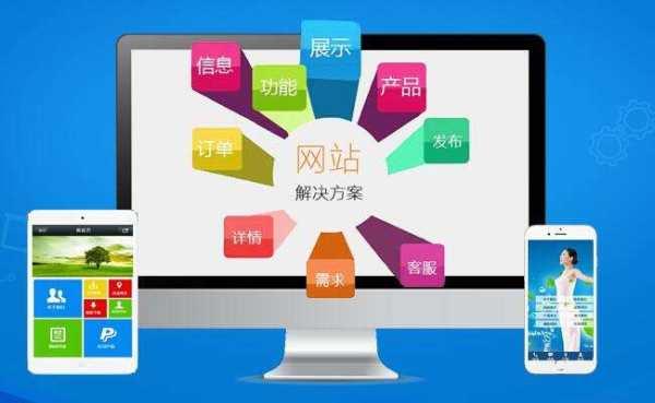 企业官网及SEO-网络营销课程八大模块培训课程