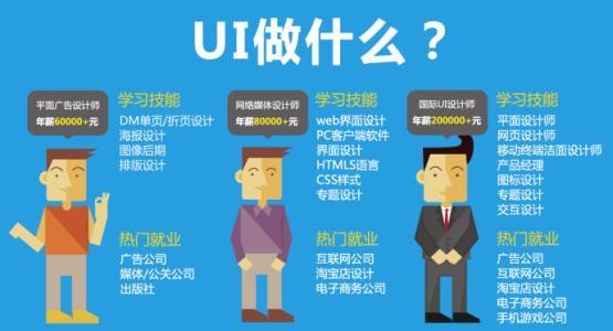 深圳UED交互设计培训 深圳UED交互设计培训班