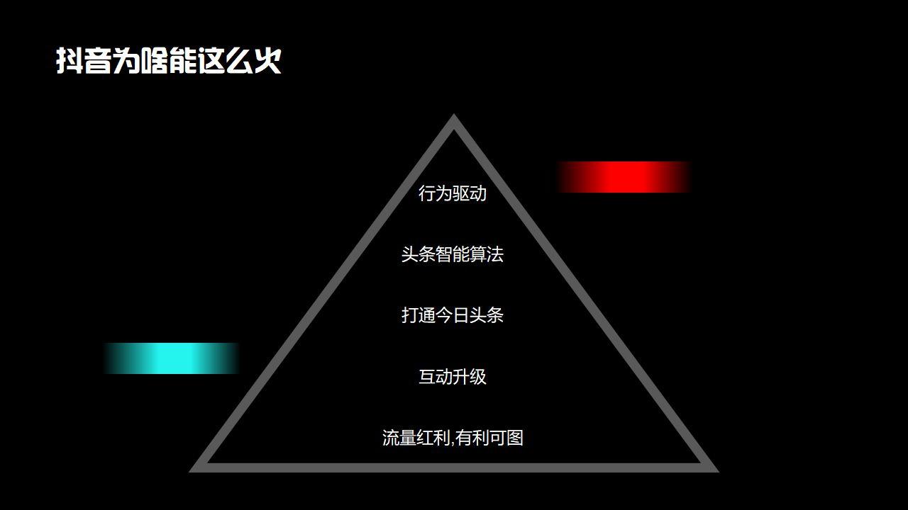 深圳快手短视频培训速成班