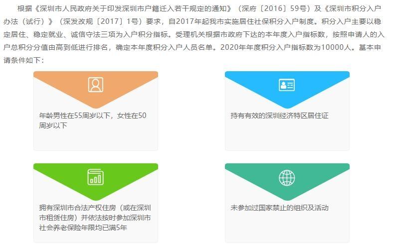 深圳2020年年度积分入户指标数为10000人。