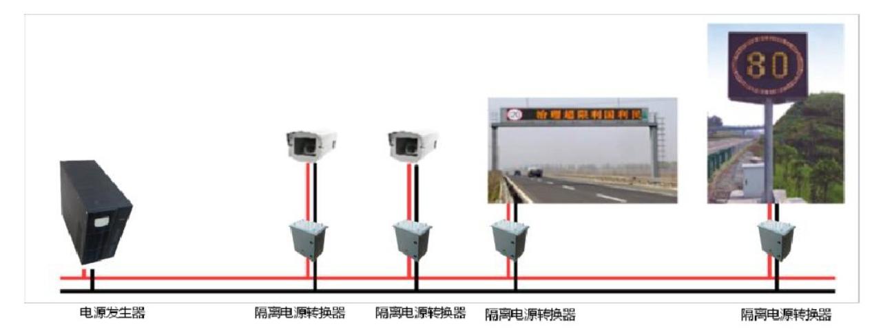 取消高速公路省界收费站工程电源发生器&转换器【首选品牌】